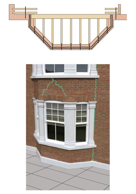 Front Elevation With Bay Window : Applications repair of bay windows helifix