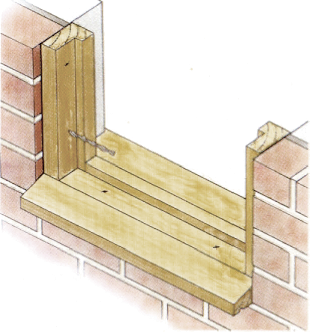 TurboFast Fixings for securing Timber or MDF to Bricks and Concrete